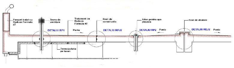 Detalii de proiectare si executie pentru terase hidroizolate cu Radcon Formula #7